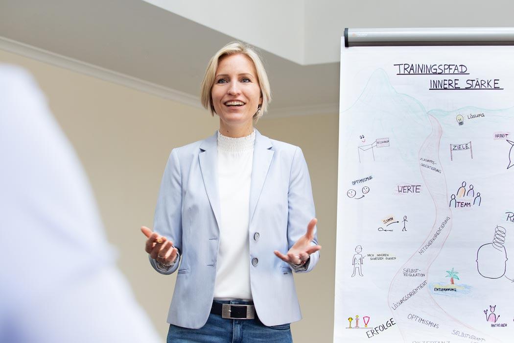 Christiane Von Koblinski Mentoring Programm Fuehrungskraefte